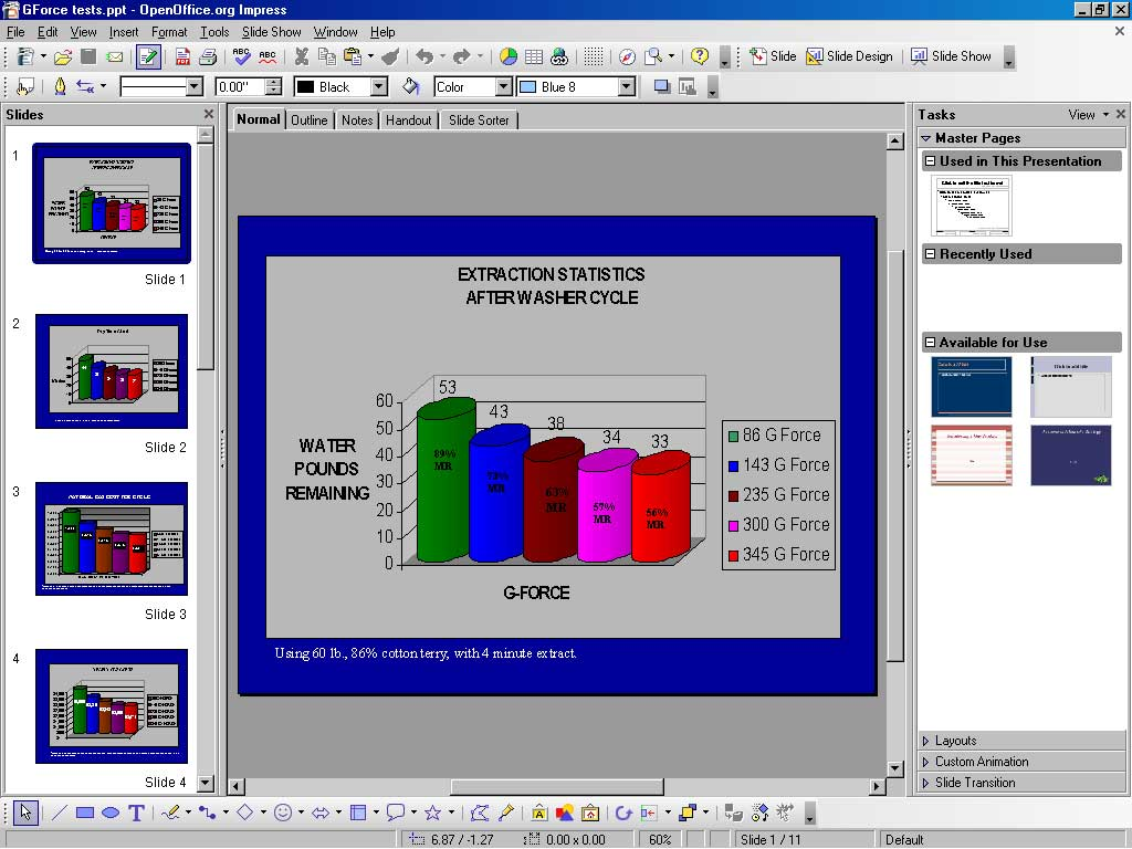 openoffice impress templates free download - neooffice resume template free